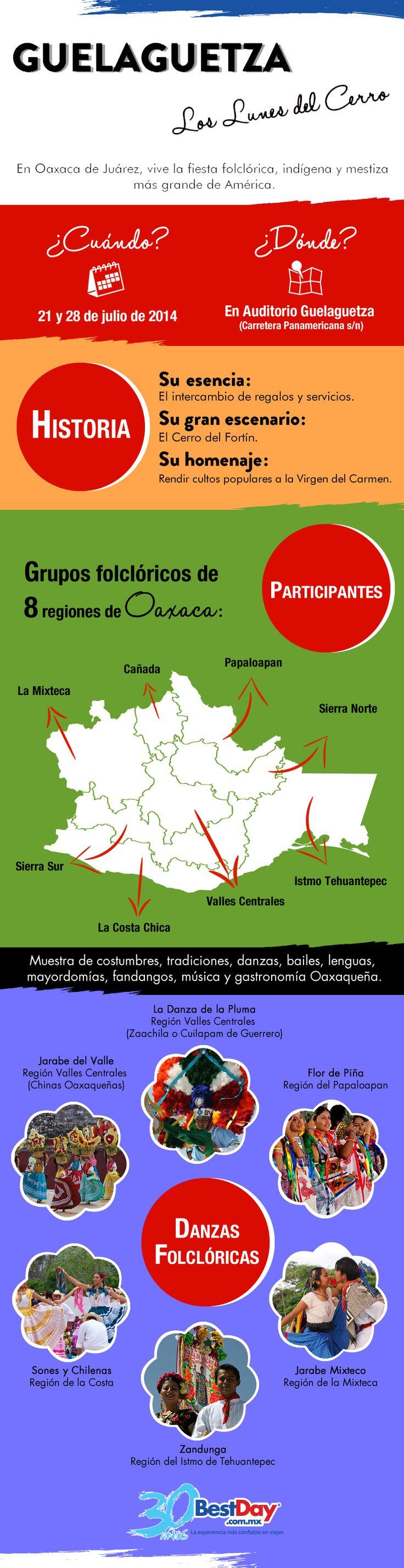 La celebración de la Guelaguetza se presenta como la feria más importante de #Oaxaca, un estado que nos brinda grandes expresiones culturales. Y estas fiestas ponen de manifiesto cada una de las expresiones culturales que podemos disfrutar este año. #BestDay #OjalaEstuvierasAqui