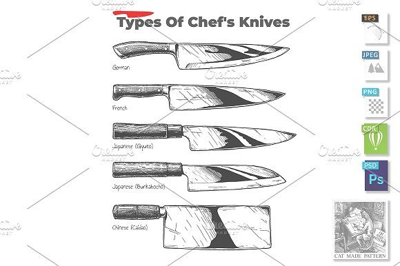 Types Of Kitchen Knives Knife Drawing Cooking Labels Knife