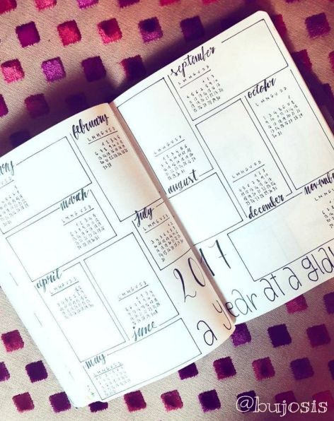 Bullet Journal Future Log by @bujosis