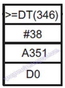 Time Comparison Instructions, >=DT(346)