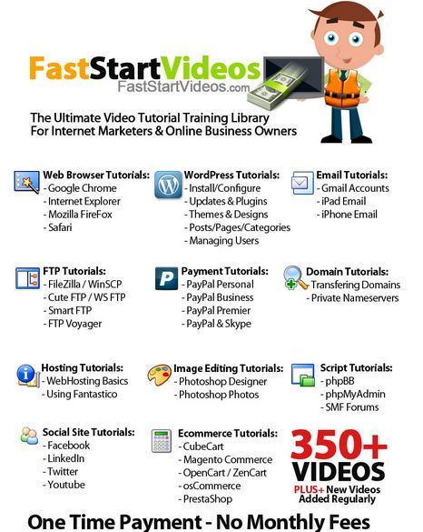 Fast Start Video Membership Review – Best Online Membership for Complete Video Tutorial more than 350+ Video Updated with 90% Promo Price Discount – JVZOO MARKET REPORT
