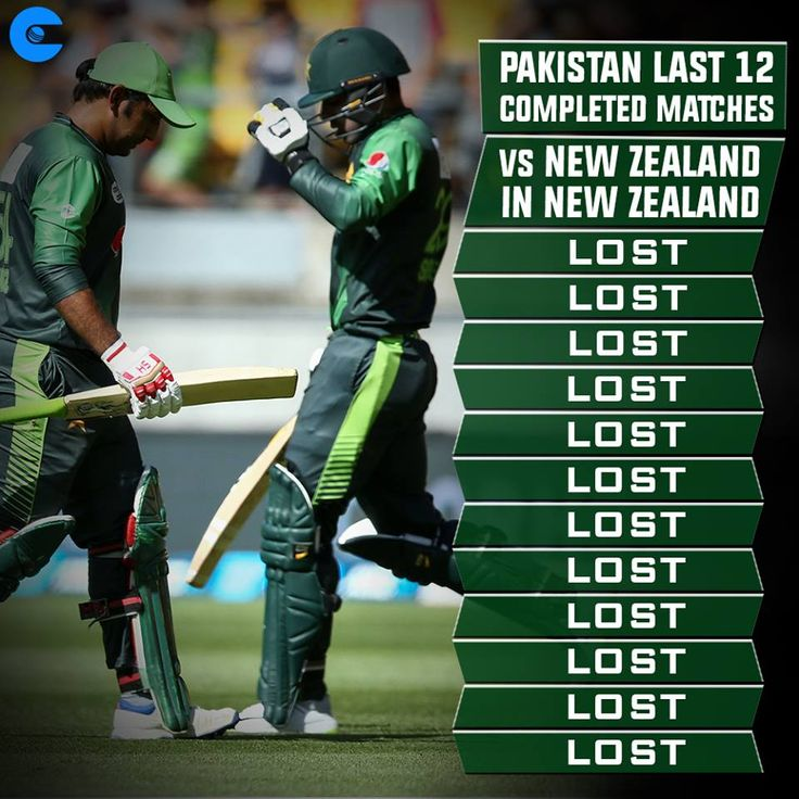 Pakistan Cricket Team are currently on a 12-match losing streak in New Zealand