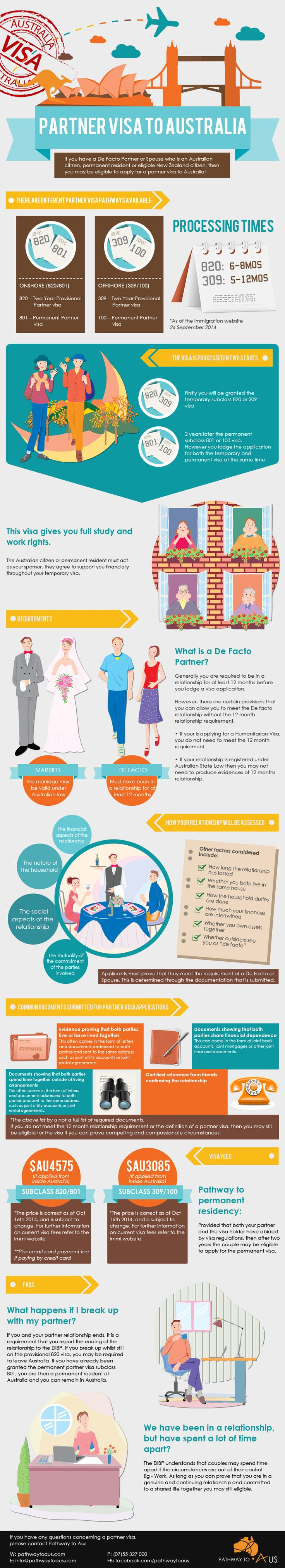 Partner Visa Australia. How to apply for a partner visa to Australia. Migration. De Facto. Visa Australia. Find out more with Pathway to Aus Education and Migration. W:www.pathwaytoaus.com E:info@pathwaytoaus.com P: (07)55 327 000