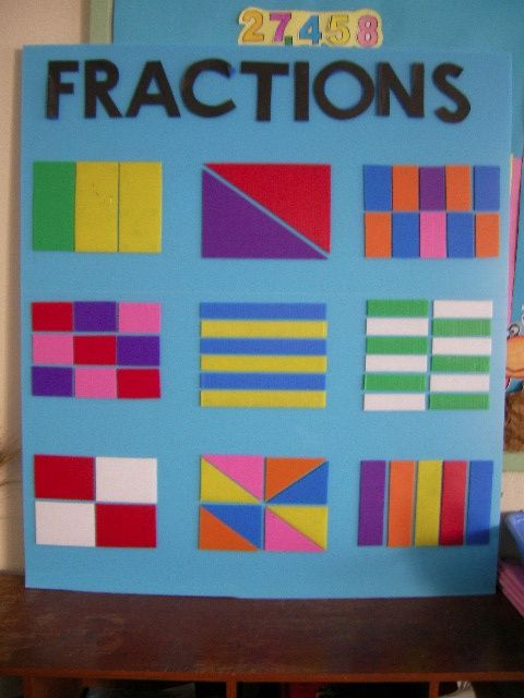 "Fractions | Display pictures and have kids write statements for each ""flag"" (1/3 is green, 3/6 is blue, etc.)"