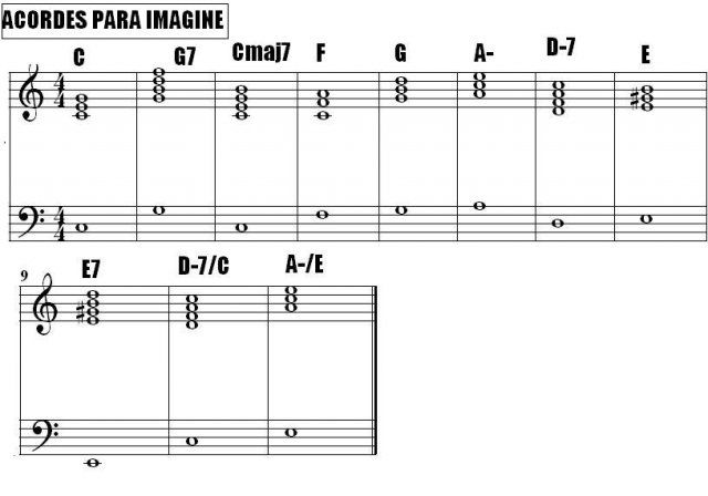 how to play imagine on keyboard easy