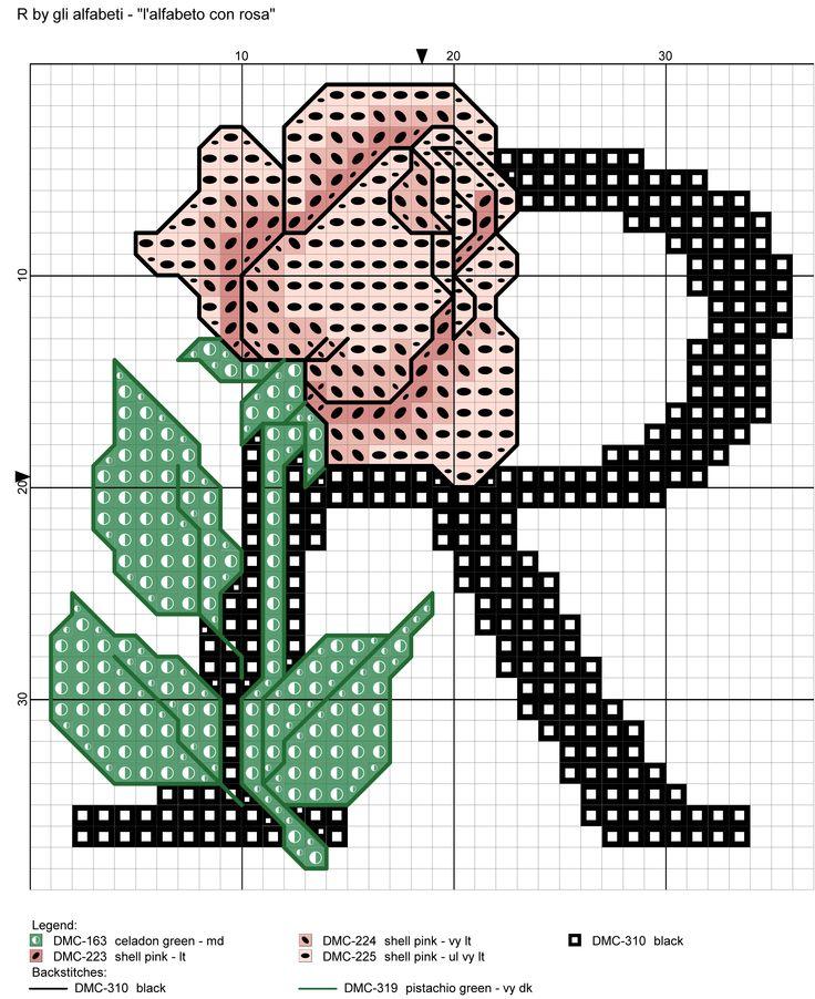 alfabeto con rosa: R