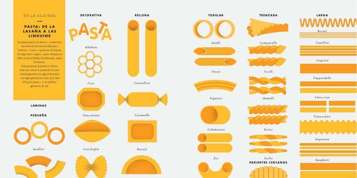 Es un hecho. Cada vez que visitamos un restaurante japonés nos hacemos las mismas preguntas: ¿qué diferencia hay entre el sushi o el sashimi? ¿Qué eran exactamente l