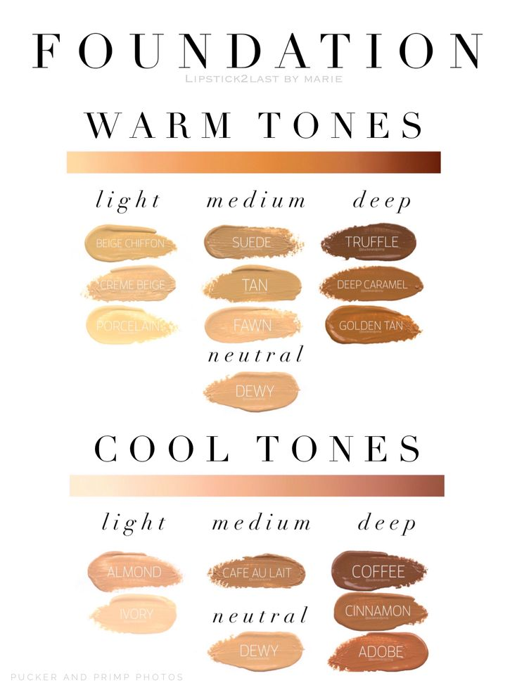 SeneGence MakeSense Foundation Chart by warm tones and cool tones. Distributor # 411064. FB: Polished and Put Together...