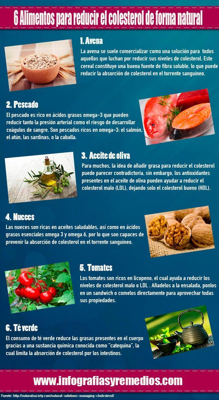 6 alimentos para reducir el colesterol de forma natural. #salud #colesterol #infografia