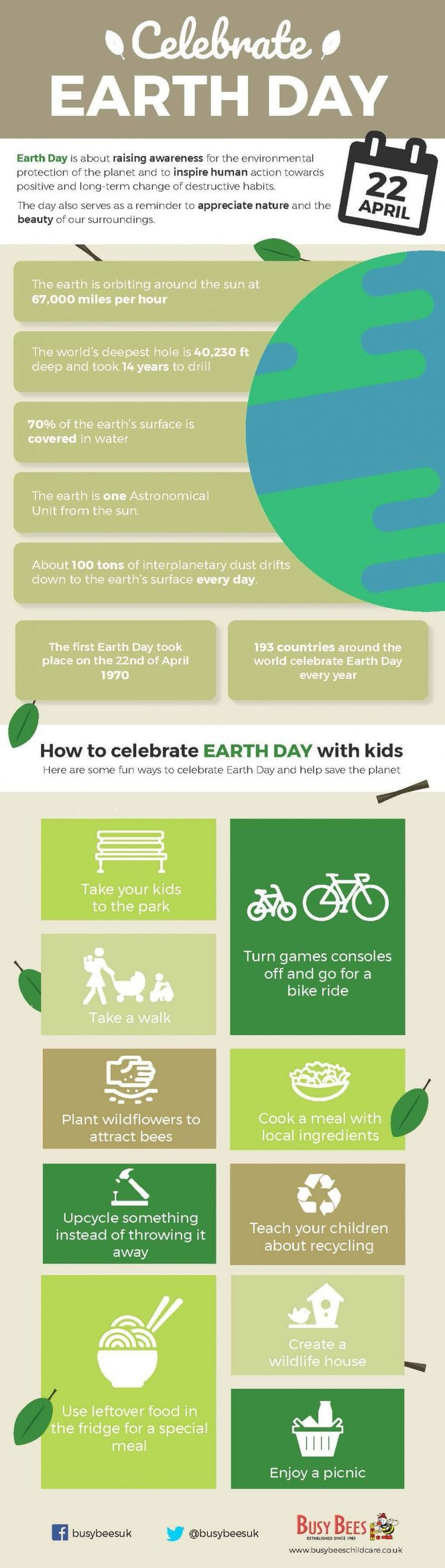 Celebrating Earth Day as a Family