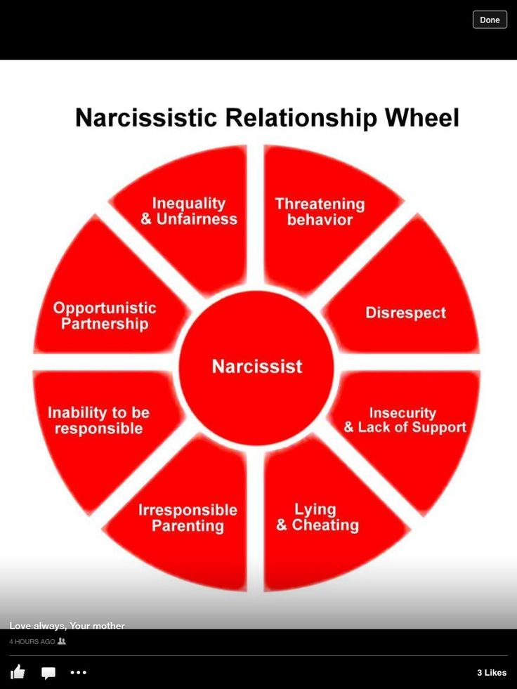 Dating A Player Relationships With Narcissists In Relationships