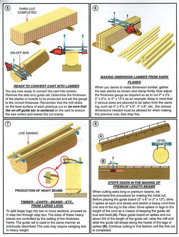 diy chainsaw mill plans - Hľadať Googlom