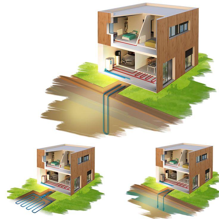 1000 id es sur le th me g othermie sur pinterest plancher chauffant chauffage et vente maison. Black Bedroom Furniture Sets. Home Design Ideas