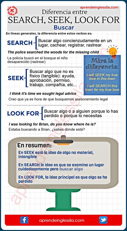 Diferencia entre los verbos SEARCH y SEEK - Aprende Inglés Sila