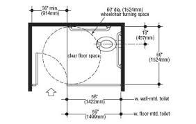 Image result for ada toilet stall