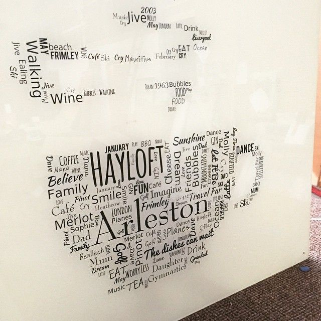 Coffee cup personalised silhouette glass splashback designed on our word art tool why not create