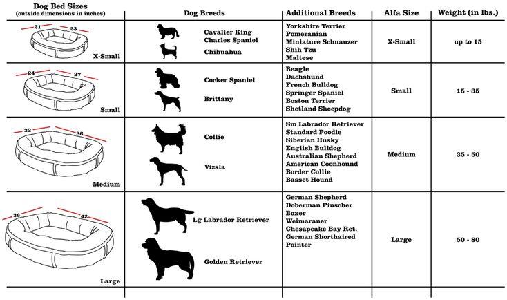 Wraparound Dog Bed Sizing Chart Xs L Dog Bed Dog Bed Sizes Diy Dog Stuff