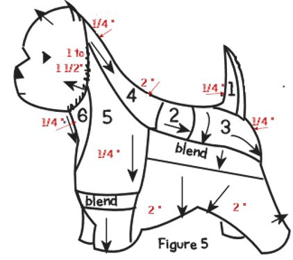 West Highland White Terrier Stripping & Grooming