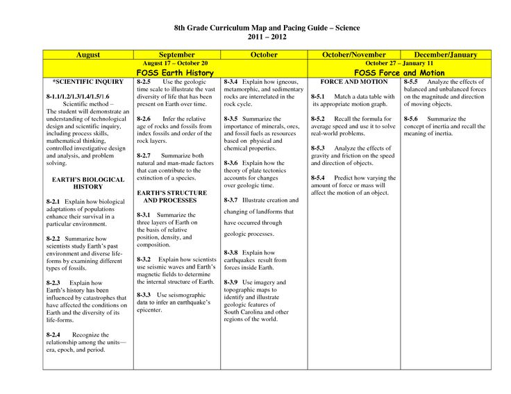 8th grade curriculum 6-8 core curriculum  curriculum overview 2013–2014  (eighth grade) th e crt is a standardized, standards-based test and is a.
