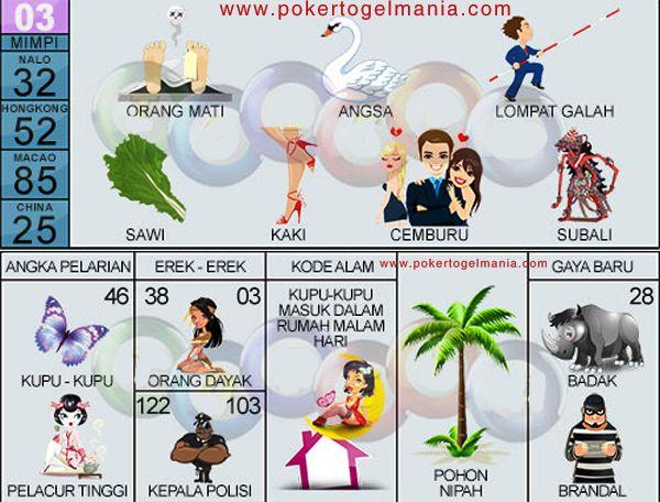 Buku-Mimpi-2D-03-Poker-Togel-Mania