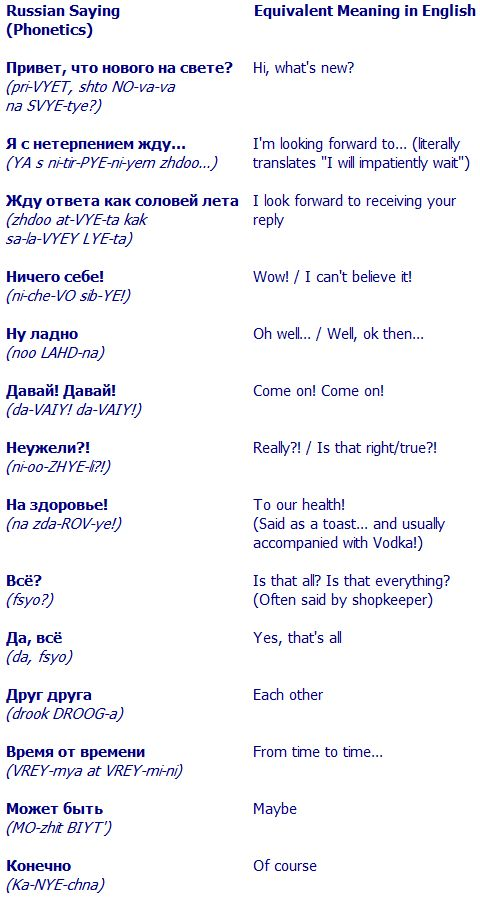 Useful phrases / English-Russian trans