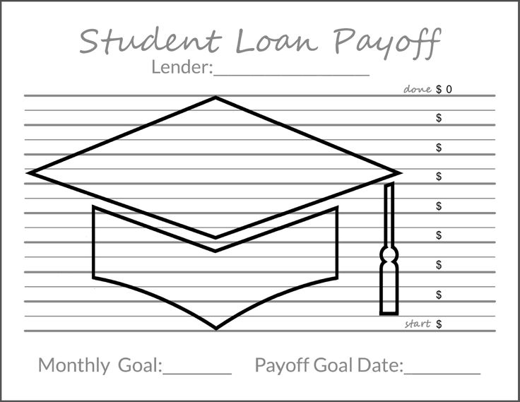 Student Loan Payoff Goal Tracker