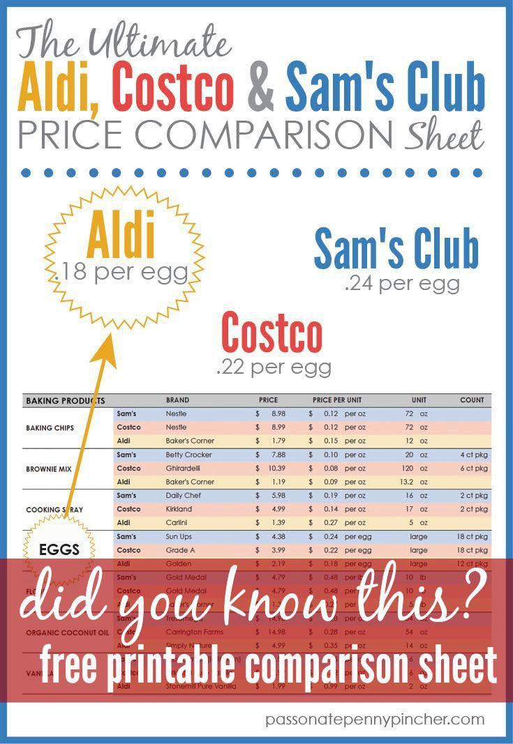 Sam's club printable coupons