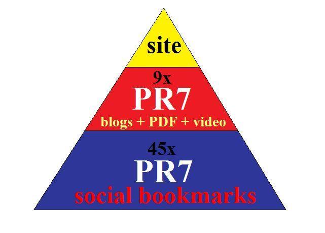 will FULL PR7+ Mega Link Pyramid for $51    Read more: http://www.seoclerks.com/Link-Pyramids/116129/FULL-PR7-Mega-Link-Pyramid#ixzz2YFvwj9Tp #NewYork #SEO #whitehatseo