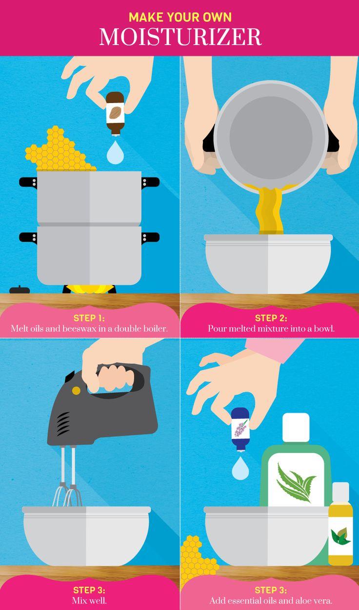 Seasonal Skin Care: Make Your Own Moisturizer