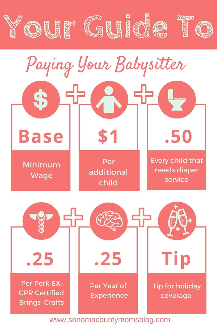 1000 ideas about babysitting classes babysitting how much should i pay my babysitter sonoma county moms blog