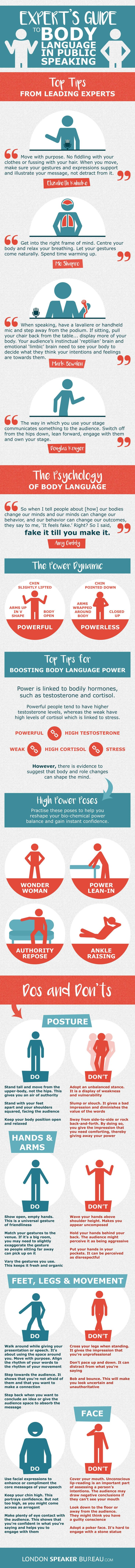 27 Best Infographic Images On Pinterest Interesting Facts Writing What Is Electric Circuit Ency123 Learn Create Have Fun Experts Guide To Body Language In Public Speaking