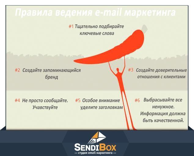 #имейлрассылки, #продвижениесайта, #emailprocessing, #бизнеса, #интернетпродвижение, #имейлрассылка, #маркетингодежды, #сеопродвижение, #бизнесс, #emailonly www.sendibox.ru