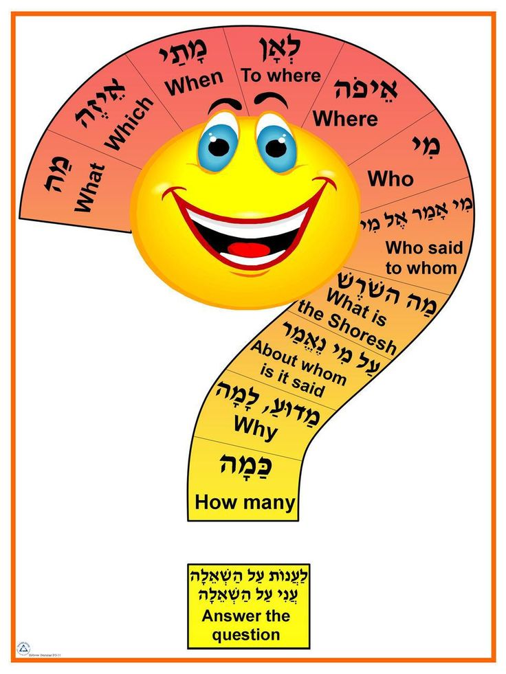Hebrew school                                                       …
