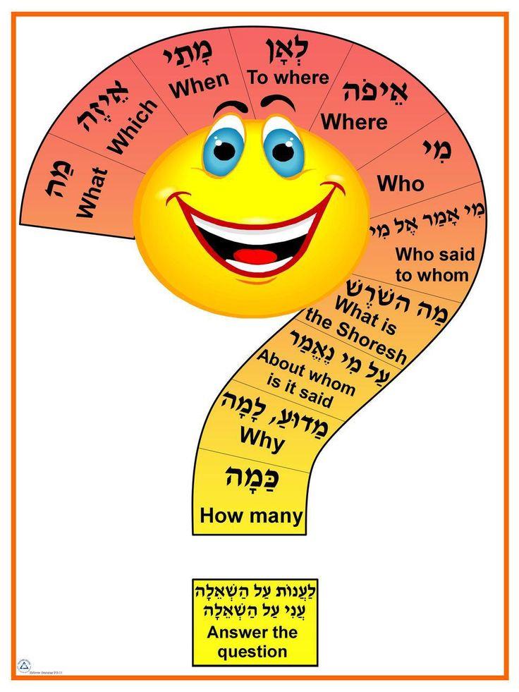 Hebrew school                                                       …