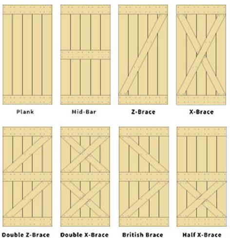 door design doors exterior wood home interior hardware sale elegant modern for barn glass idea pinterest