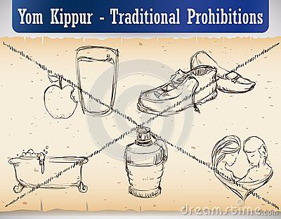 Hand drawn design in a scroll with the traditional prohibitions on Yom Kippur: don`t eat and drink, no wearing leather shoes, no bathing or washing, don`t use perfume or lotions and don`t have sex.