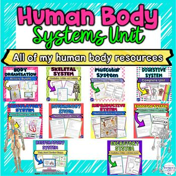 Human Body System Unit of Nonfiction Articles, Activity, F