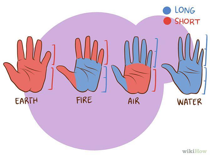 Aprende a leer la mano vía es.wikihow.com