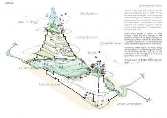Concept development – An early sketch showing the general shape of the structure