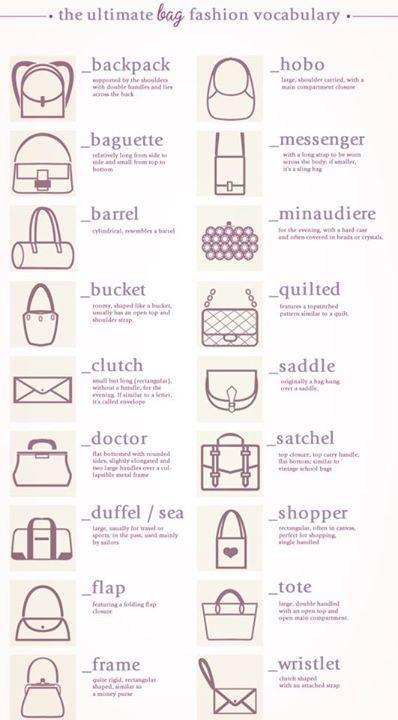 Handbags styles