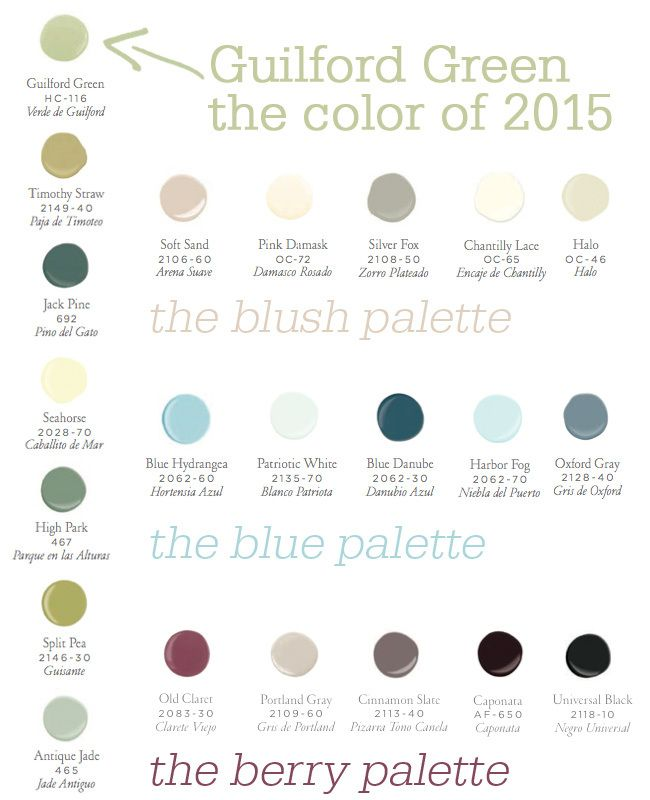 For Watersound: Benjamin Moore Announces the Color of 2015. Cream, taupe, sea blue with plum and charcoal accents.