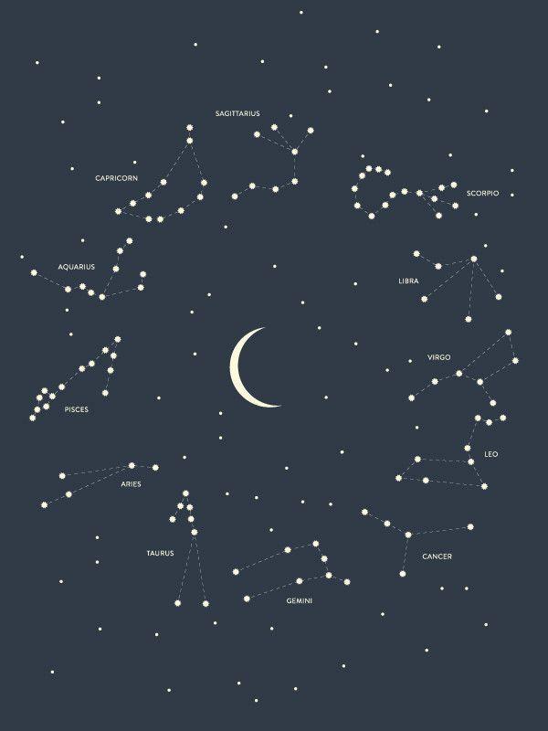 Best  Constellation Chart Ideas On   Star Chart Star