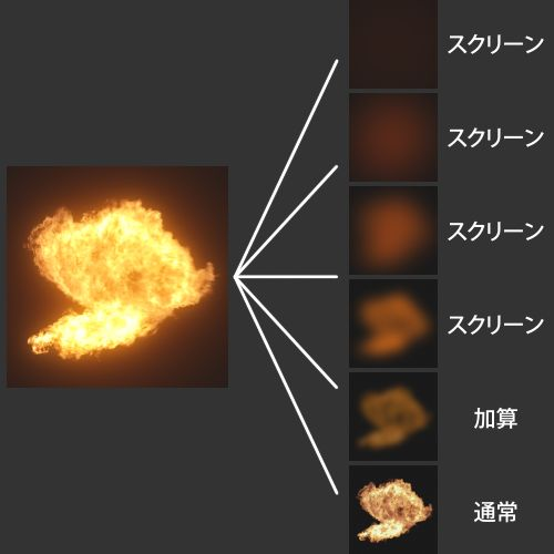 After Effectsで綺麗なグローをつくるテクニック - コンポジゴク もっと見る
