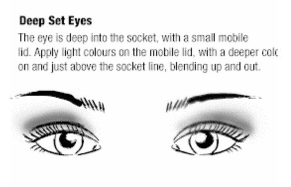 Makeup Tips For Small Deep Set Eyes - Mugeek Vidalondon