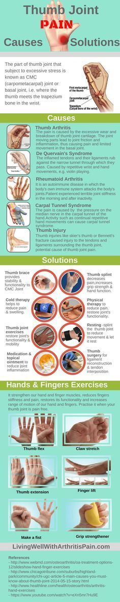 8 best Thumb Pain Relief   Treatments & Splints for Basal ...