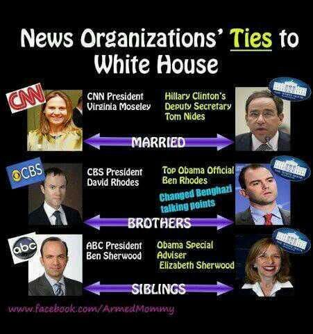 Also, Obama Spokesman Jay Carney married to ABC Claire Shipman  WOW !!!  Now we can see where their loyalties are...can't we??  It's no wonder why the BS keeps coming from the M.S.M.