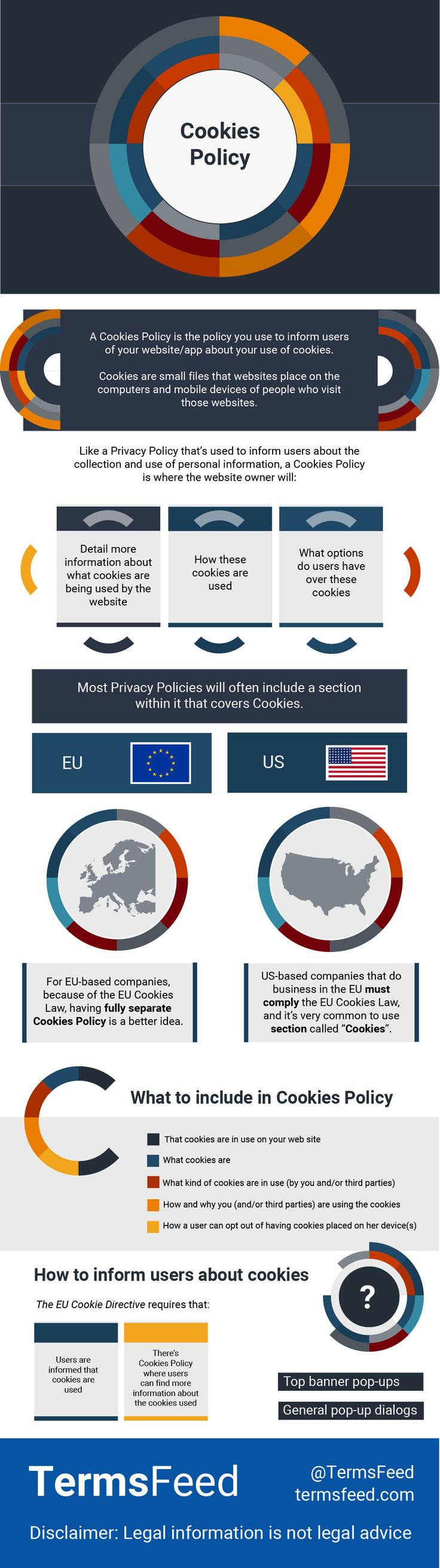 A Cookies Policy is the policy used to inform users about the use of cookies by a website or an app.