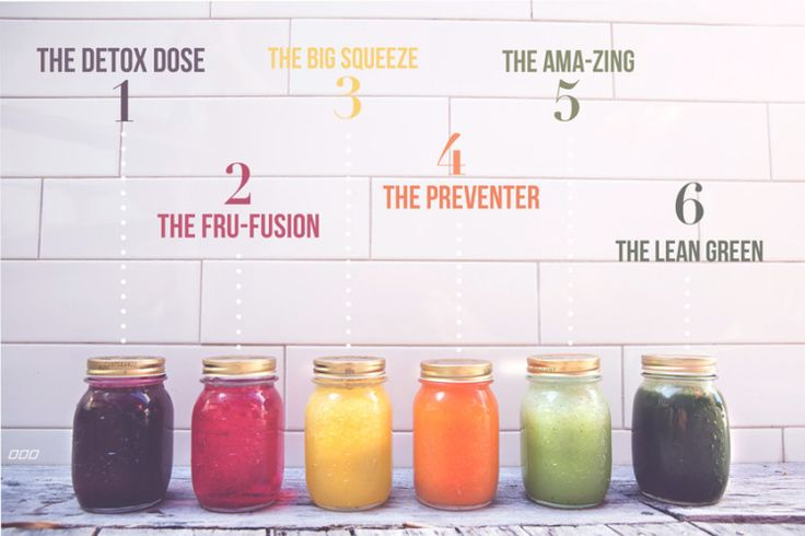 Six Juices To Get A Spring In Your Step! - Move Nourish Believe (Living the Lorna Jane Lifestyle)