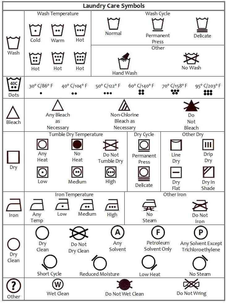 Laundry Care Symbols                                                                                                                                                                                 More