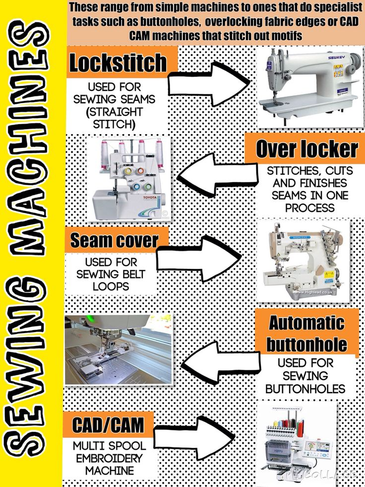 Industrial Sewing Machines | Explained